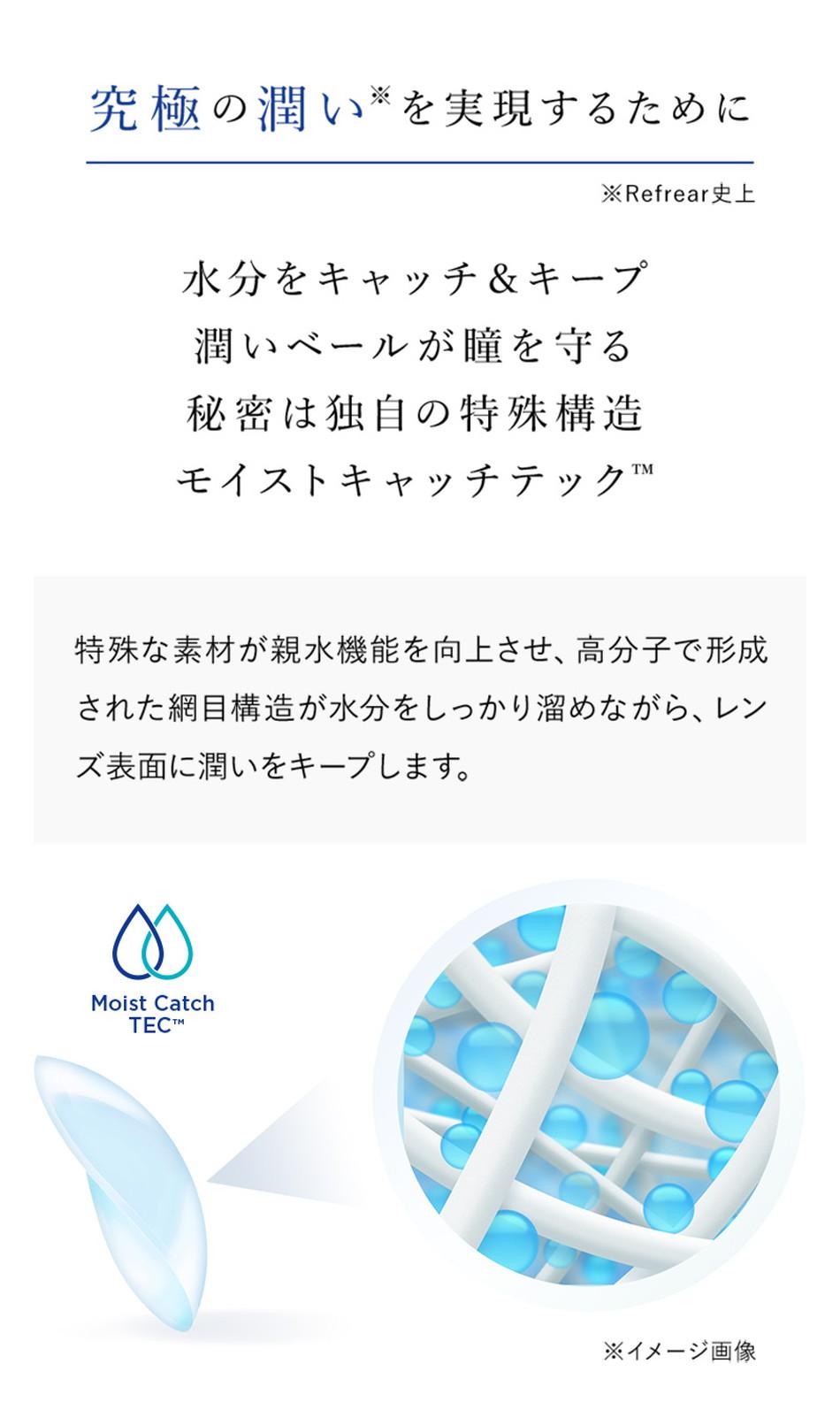 ワンデーリフレア シリコーン UV Wモイスチャーコンタクトレンズ究極の潤いを実現するための画像