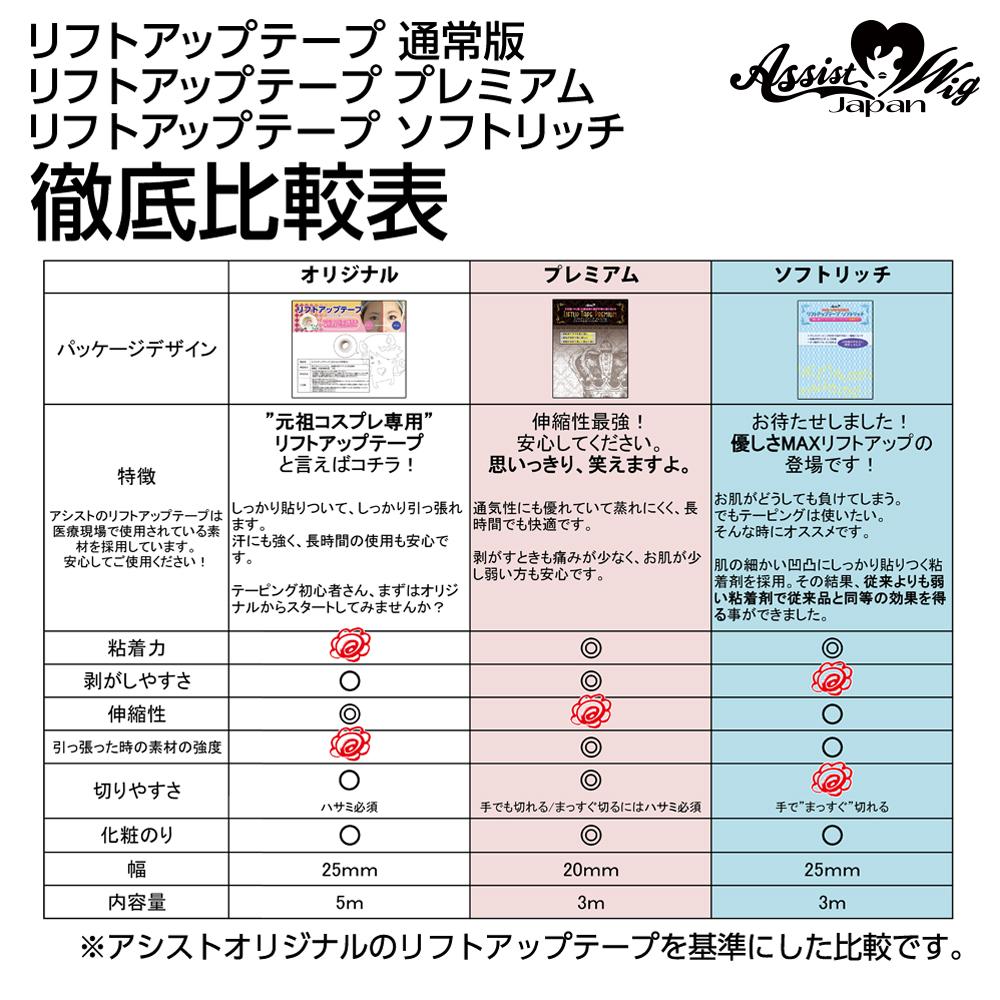 リフトアップテープ3種比較表