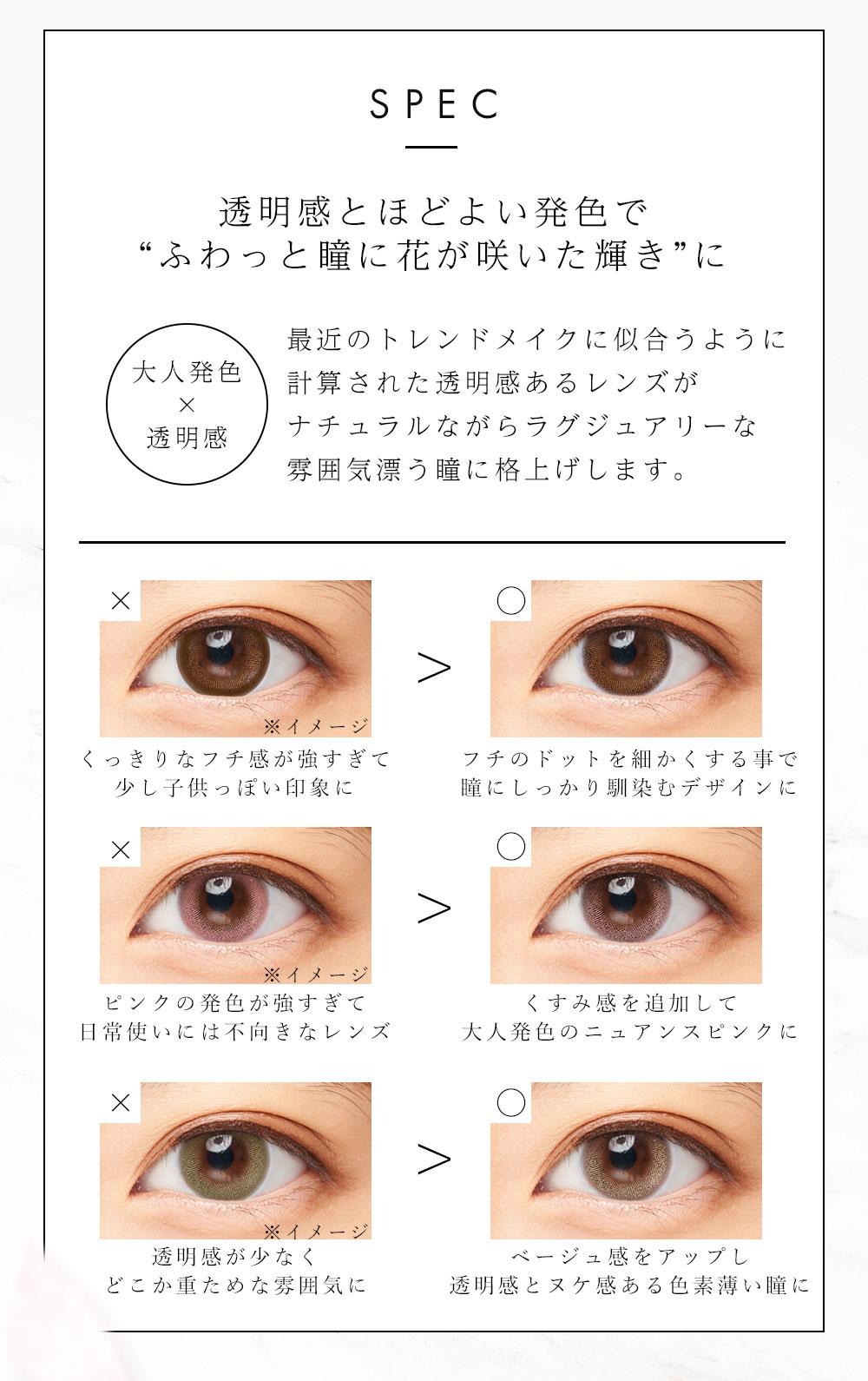 ダイヤDiyaブルームUVモイスト レンズスペック詳細