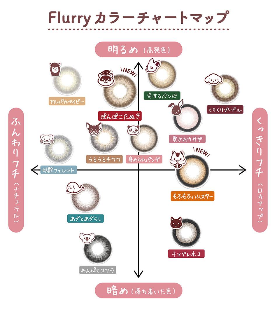 フルーリーFlurry by colorsカラーチャート