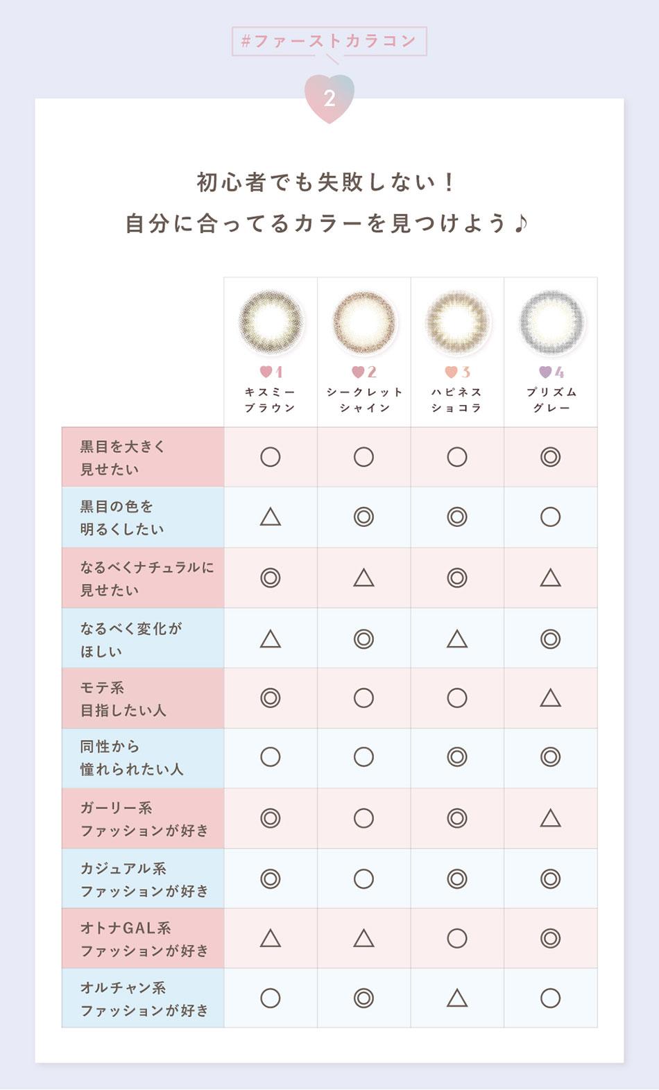 コイアオkoiao自分に合ってるカラーを見つけよう