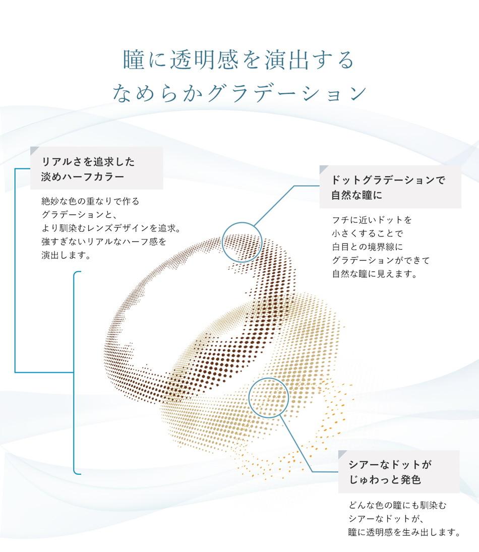 カンテリ・ローラ・エマカラコンLILMOONマンスリーレンズ詳細画像