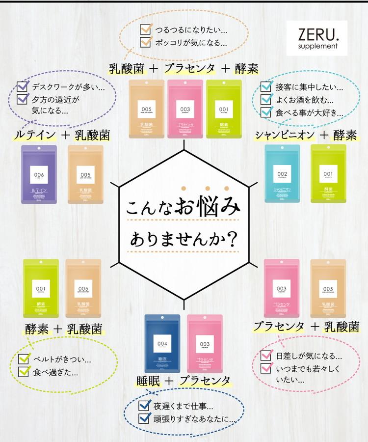サプリメント by ZERUおすすめ